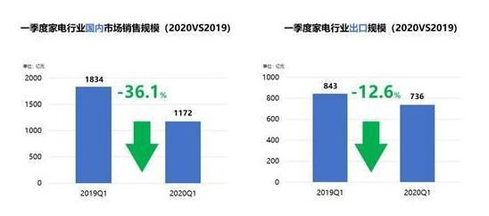 广州配资查询 电气展GEBT官网