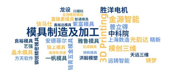 广州模具展展商