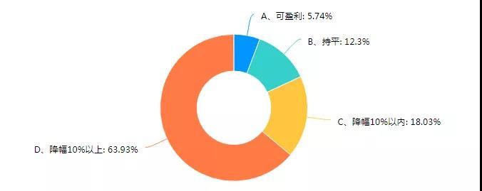 广州照明展览会2020