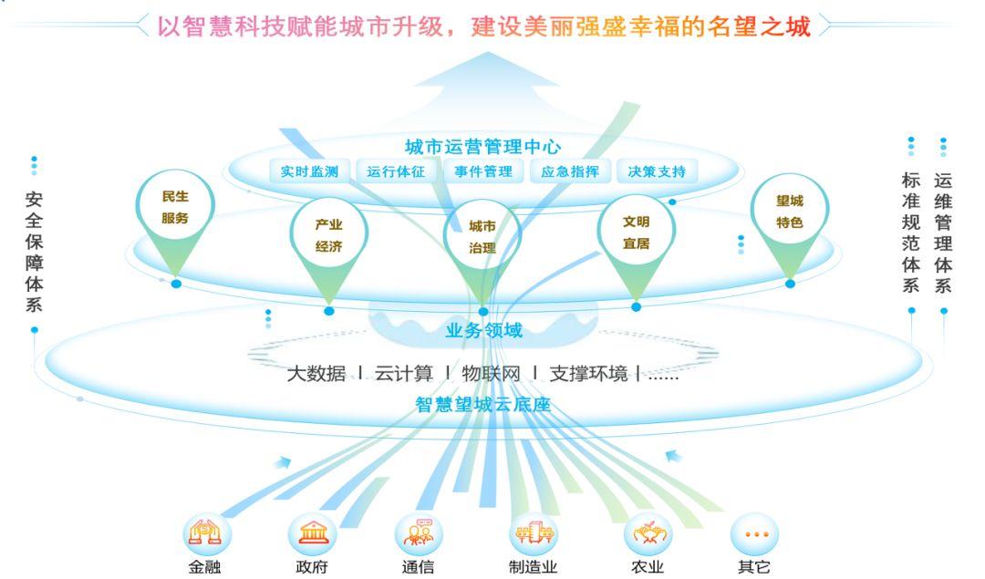 广州照明展览会官网
